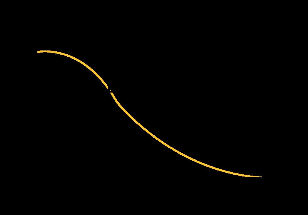 HillGraph